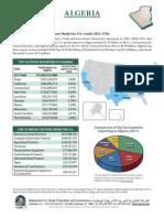 NUSACC 2012 Trade Data - Algeria
