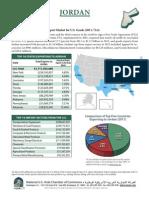 NUSACC 2012 Trade Data - Jordan