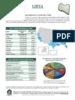 NUSACC 2012 Trade Data - Libya