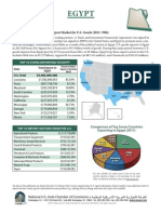 NUSACC 2012 Trade Data - Egypt