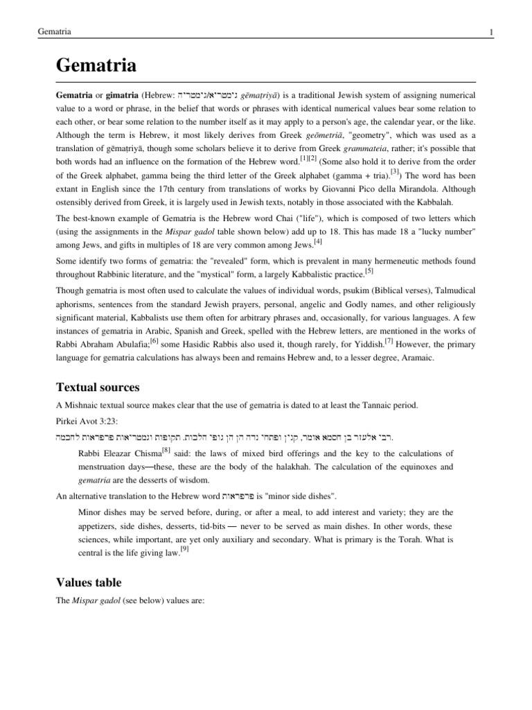 Gem Atria Languages Of Israel Religion And Belief