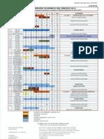 Calendario Académico 2013 UNI FIM