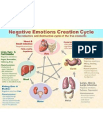 Negative emotions.pdf