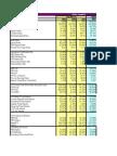 Financail Statement Ratios Tata Motors RNo 89-90-91 SecB