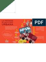 INFOGRAFÍA - La pirámide de la movilidad urbana