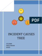 incident causes