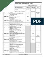 *Review Tests a-J Plus TEACHER GUIDE PDF