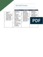 PG - SWOT v1.docx