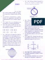 CAP_16_MAGNETISMO-TEOREA Y EJERCICIOS RESUELTOS.pdf