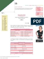 Aprende a conjugar el verbo Haber.pdf