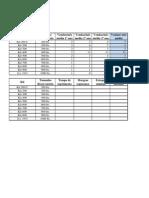 Tabela de Planejamento Custosxreceitas Da Empresa
