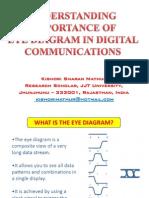 Importance of Eye Diagram in Digital Communications