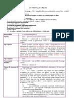 Esquemas - artigos 250 e 251 do Código Penal