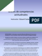 Niveles de Competencias Actitudinales[1]