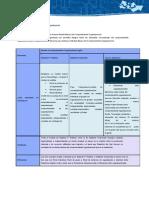 CO_U1_A3_FECS.doc