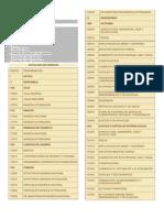 Lista de Cuentas PUC