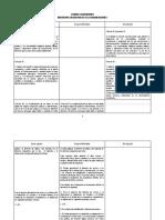 Cuadro comparativo. Iniciativas en Materia de Telecomunicaciones.pdf
