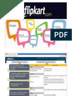 FlipKart - Digital Marketing Presentation