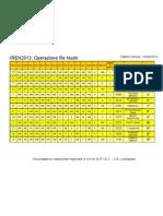 IREN2013 - DETTAGLIO RISULTATI - 3°Tappa ASNWG-FIGT CRL