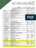 Daftar Alamat KP