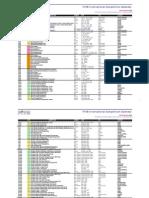 FIVB International Sports Events Calendar
