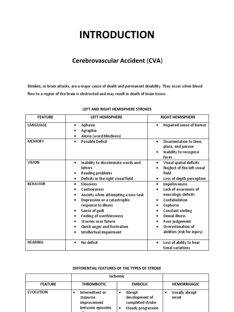 cerebrovascular accident introduction brain damage medical surgical