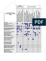 66461542-Fallas-Motor-Diesel.pdf