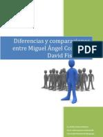 Diferencias Entre Miguel Angel Cornejo y David Fischman