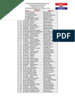 Postulaciones presentadas Diputados para las elecciones primarias del PRD del 2 de junio de 2013 (Versión Preliminar)