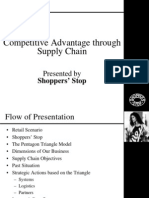 Shoppers Stop Supply Chain