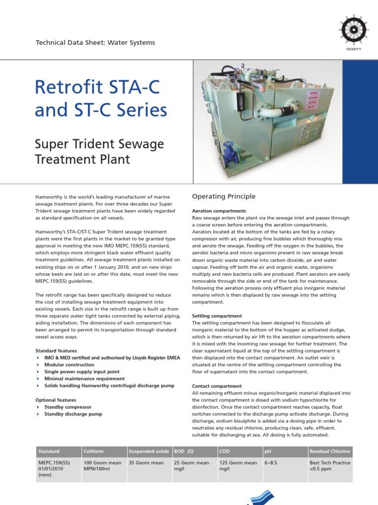 Hamworthy - STP Retrofit STA-C and ST-C Series | Sewage Treatment |  Transparent Materials