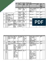 93804474 Model Plan Prevenire Si Protectie Service Auto