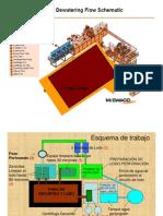Anexo_2__Circuito_del_Lodo___Cap_II_.pdf