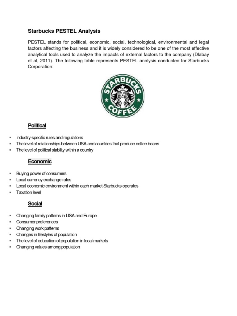 analysis of the starbucks corporation - starbucks financial analysis company overview starbucks is the world's largest specialty coffee retailer, starbucks has more than 16,000 retail outlets in more than 35 countries starbucks owns more than 8,500 of its outlets, while licensees and franchisees operate more than 6,500 units worldwide, primarily in shopping centers and airports.