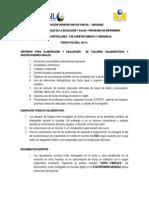 Acuerdos de Conducta Fisiopatologia