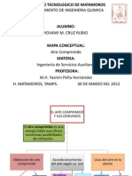 Aire Comprimido Yovany m. Cruz Rubio