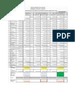 Rendicion de Cuentas 20130311 - Recaudo Efectivo