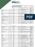 BIG - Banco de Informações de Geração - CAPACIDADE BRASILEIRA