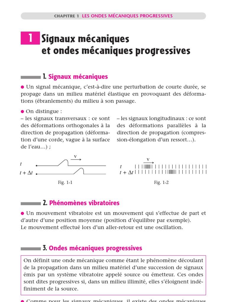 Les Ondes Mecaniques Progressives Pdf Vagues Philosophie Naturelle