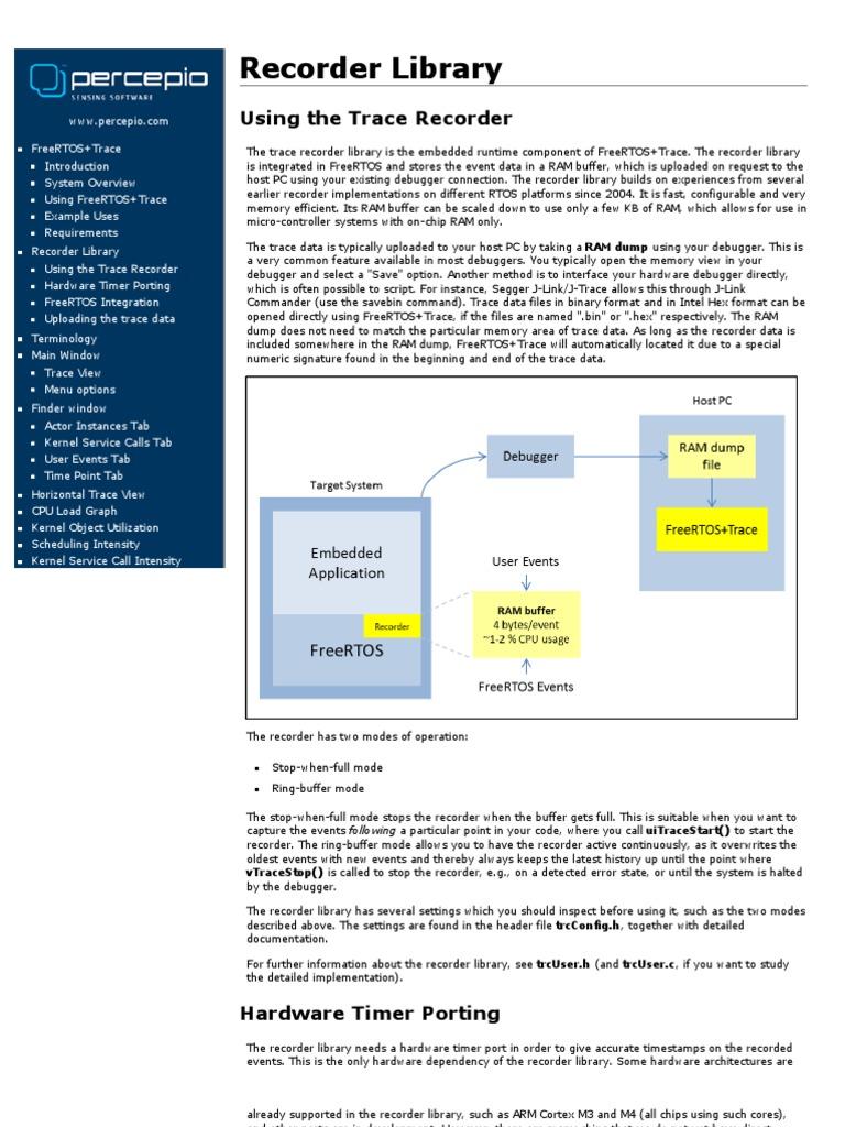 Percepio Manual | Kernel (Operating System) | Microcontroller