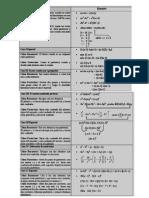 entender factorizacion.pdf