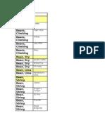 2013 variety list for website