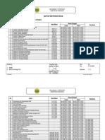 Daftar Instruksi Kerja TKJ
