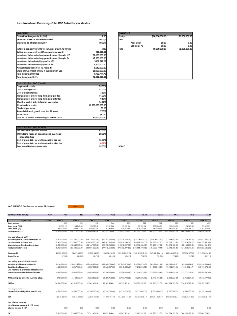accounting harnischfeger corporation case Step 2: assess accounting flexibility the next section of this analysis is to assess the accounting flexibility within the business model of harnischfeger corporation and assess the extent to which management utilizes this flexibility.
