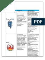 Cuadro_comparativo_sistemas_gestoresBD.docx