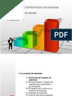 La Creación de Empresas (4)