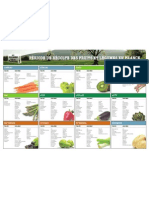 Calendrier Fruits Legumes