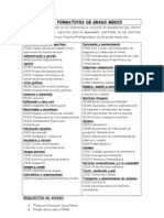 Ciclos Formativos de Grado Medio 2013