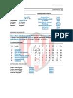 Liga Las Pistas CDM - Temporada 06