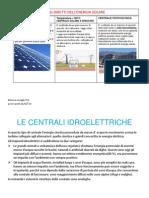 Usi Diretti Dell'Enrgia Solare